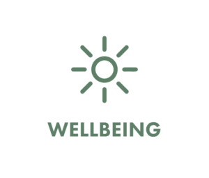 Knowle Park Wellbeing